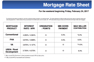 MORTGAGE RATES FOR THIS WEEKEND-FEBRUARY 24