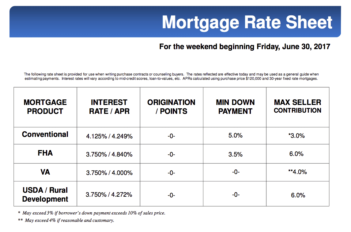 MORTGAGE RATES FOR THIS WEEKEND JUNE 30