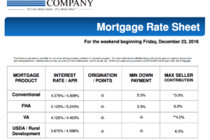 MORTGAGE RATES FOR THIS WEEKEND-DEC 23